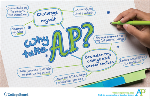 """Why Take AP?"" graphic"
